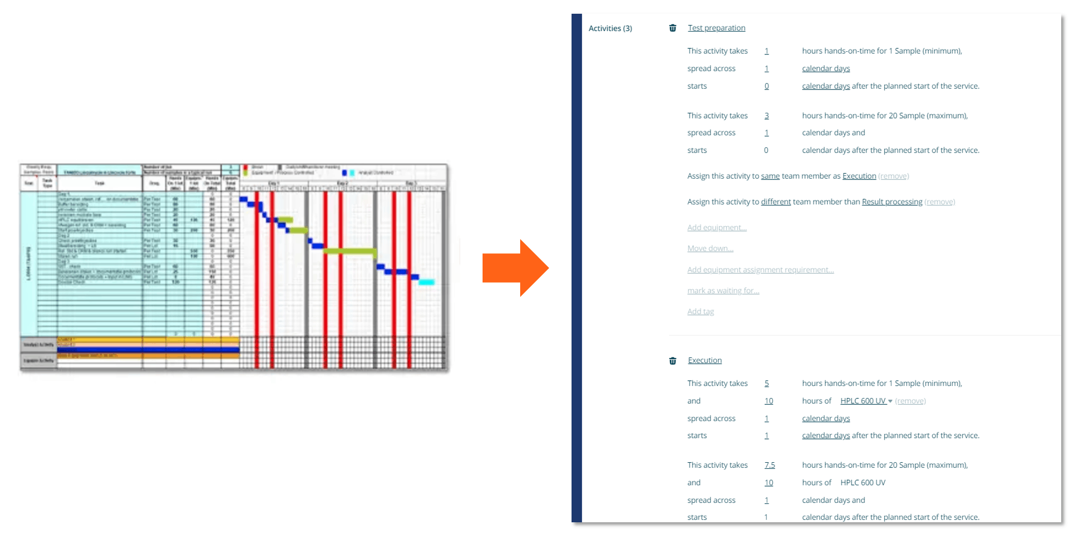 Upload or configure your lean Lab timings & ways of working
